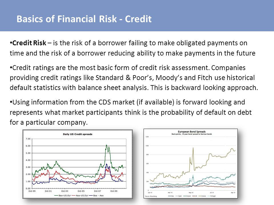 Basics of Financial Risk - Credit
