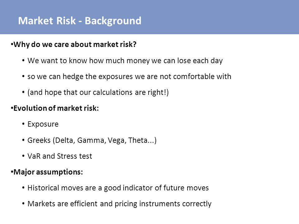 Market Risk - Background