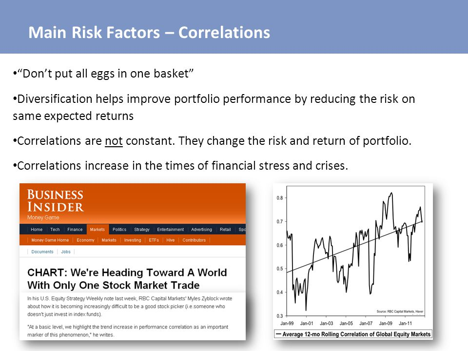 Main Risk Factors – Correlations