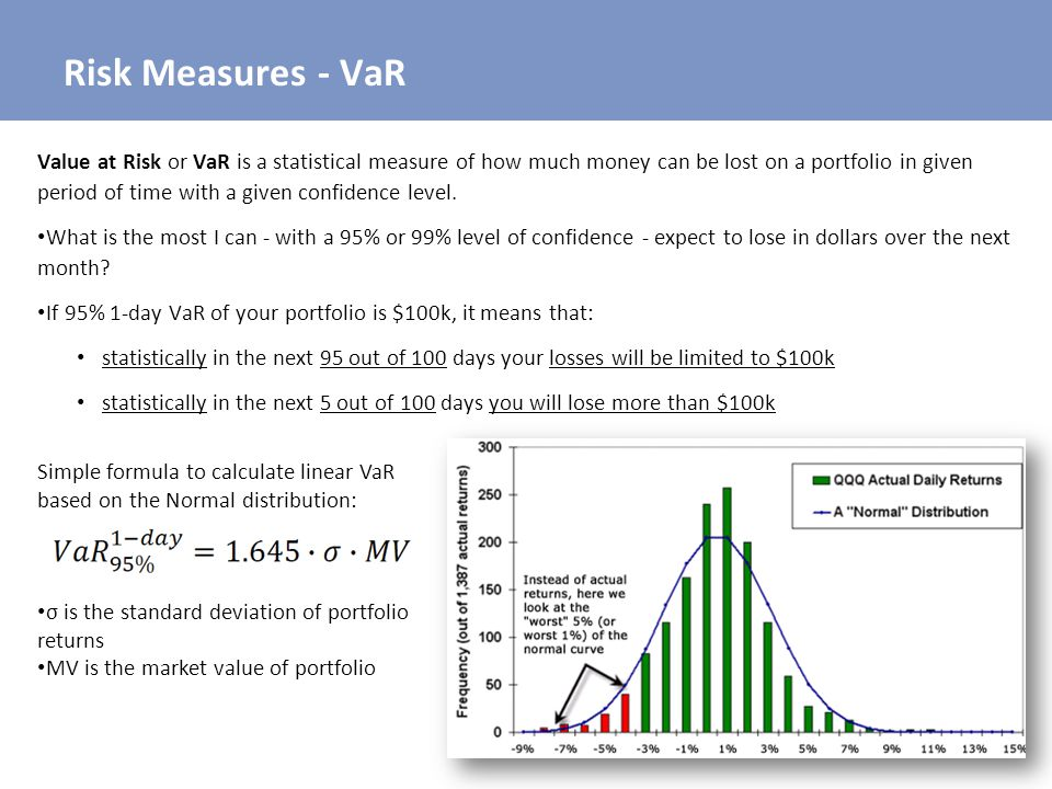 Risk Measures - VaR