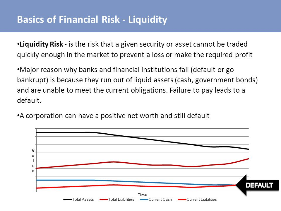 Basics of Financial Risk - Liquidity