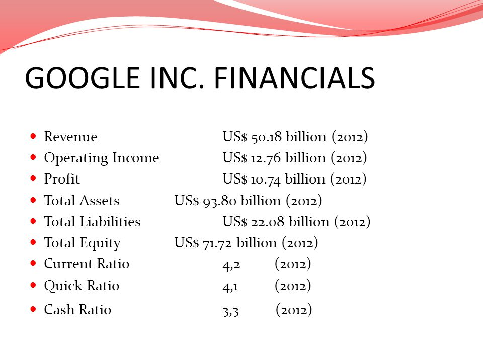GOOGLE INC. FINANCIALS Revenue US$ 50.18 billion (2012)