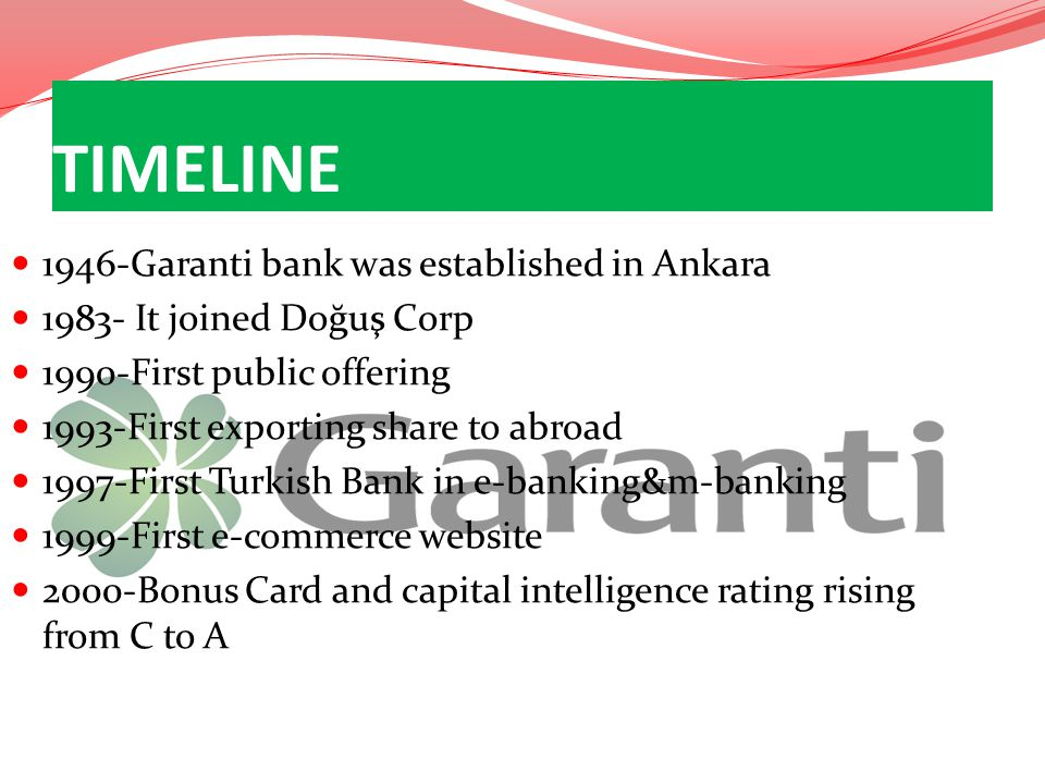 TIMELINE 1946-Garanti bank was established in Ankara