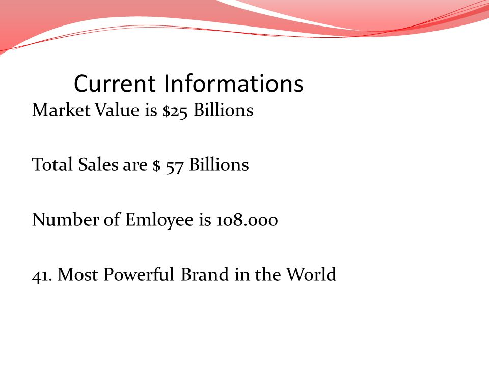 Current Informations Market Value is $25 Billions