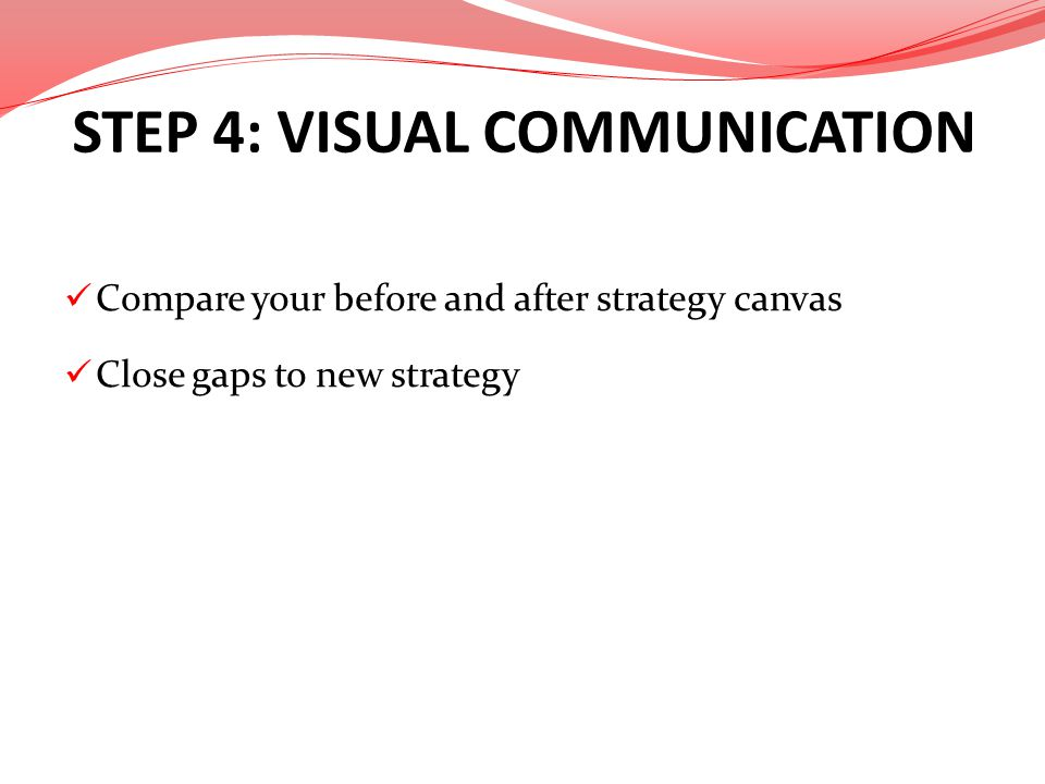 STEP 4: VISUAL COMMUNICATION