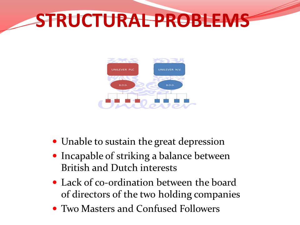 STRUCTURAL PROBLEMS Unable to sustain the great depression