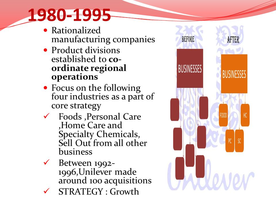 1980-1995 Rationalized manufacturing companies