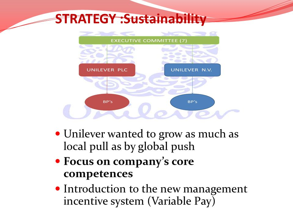 STRATEGY :Sustainability