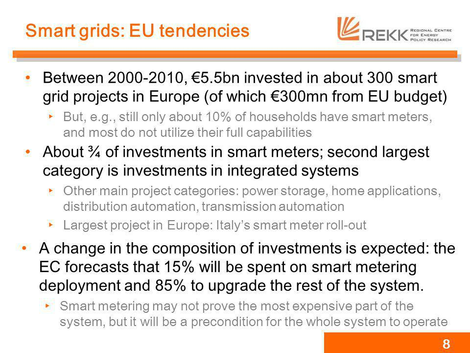 Smart grids: EU tendencies