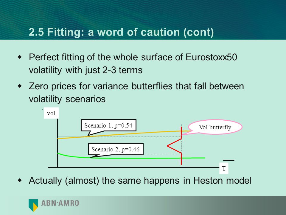 2.5 Fitting: a word of caution (cont)
