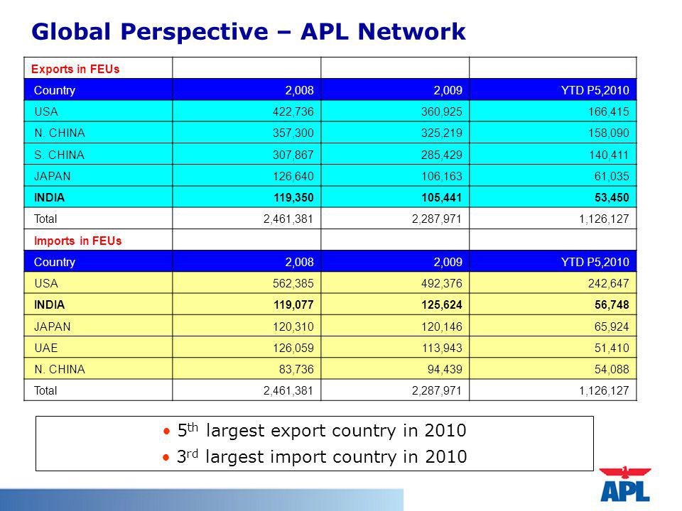 Global Perspective – APL Network