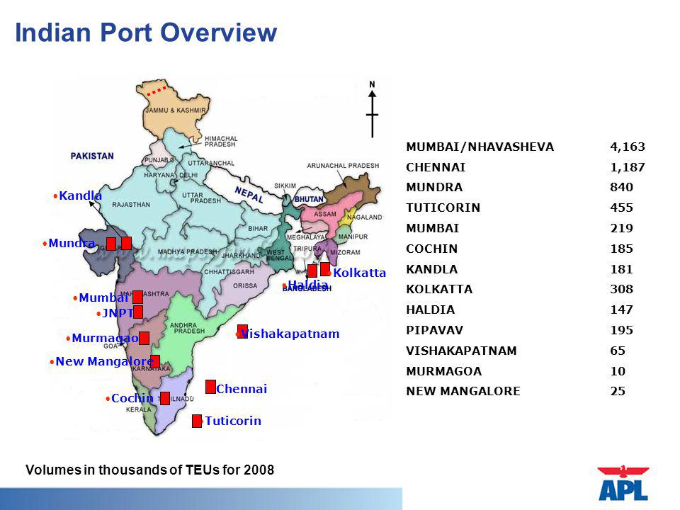 Indian Port Overview Volumes in thousands of TEUs for 2008