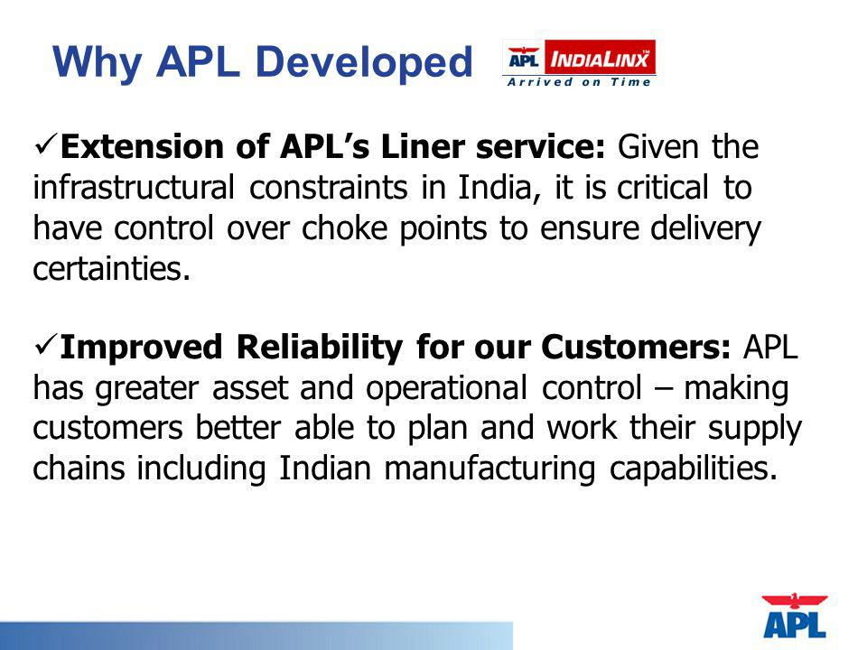 Why APL Developed