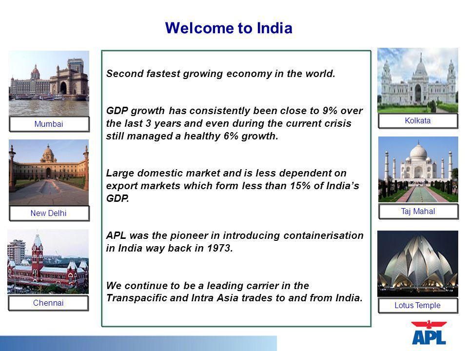 Welcome to India Second fastest growing economy in the world.