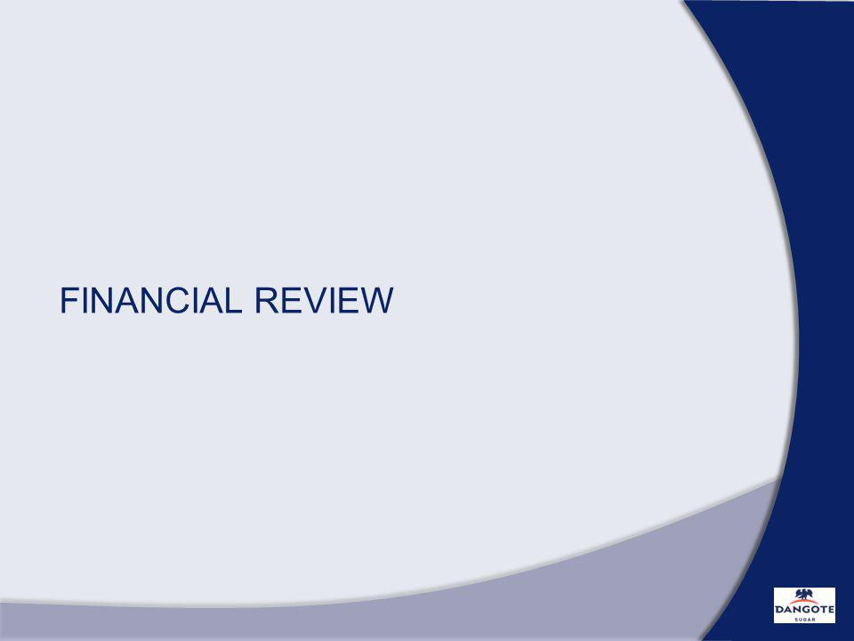 FINANCIAL REVIEW