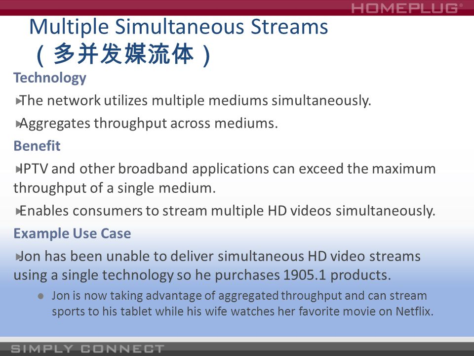 Multiple Simultaneous Streams (多并发媒流体)