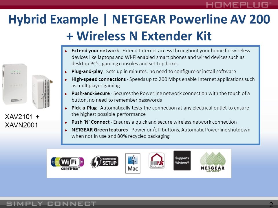 Hybrid Example | NETGEAR Powerline AV 200 + Wireless N Extender Kit