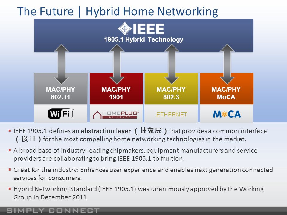 The Future | Hybrid Home Networking