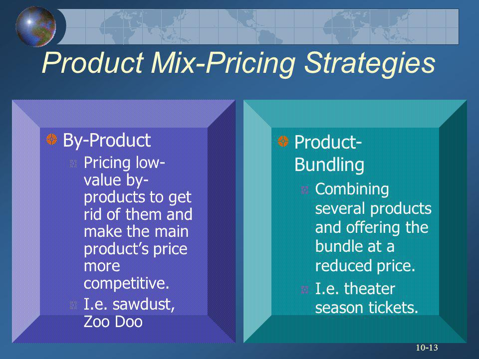 Product Mix-Pricing Strategies