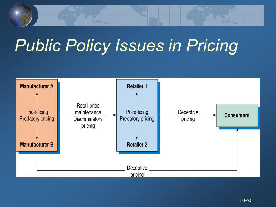 Public Policy Issues in Pricing