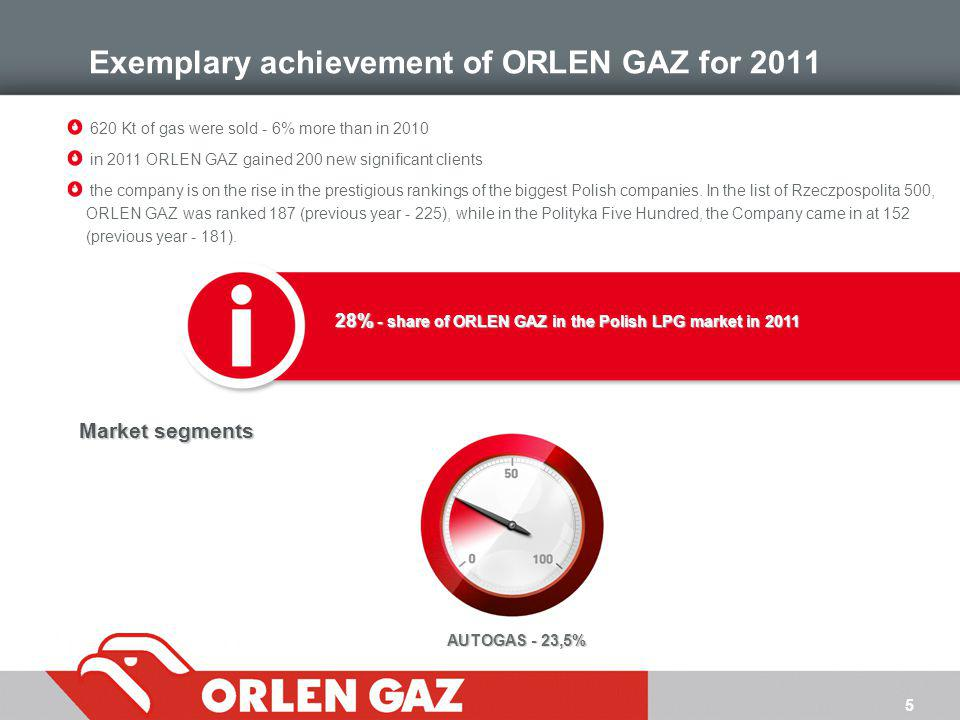 Exemplary achievement of ORLEN GAZ for 2011