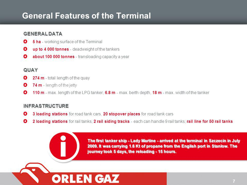 General Features of the Terminal