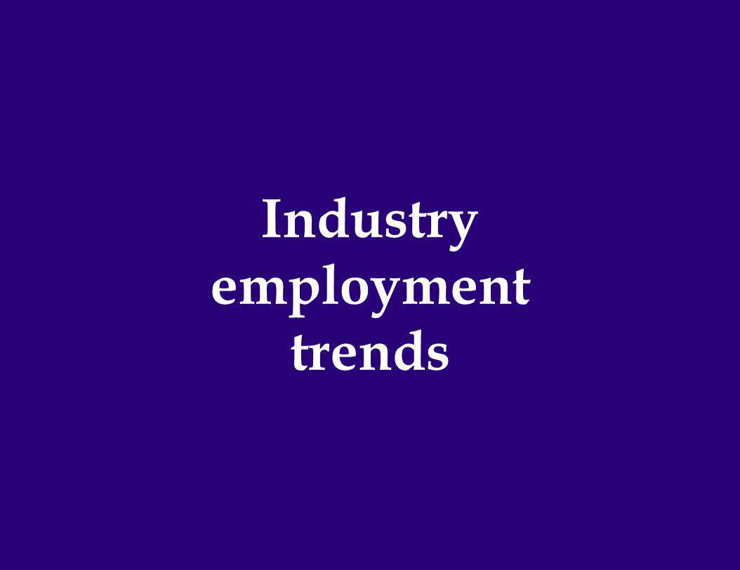 Industry employment trends
