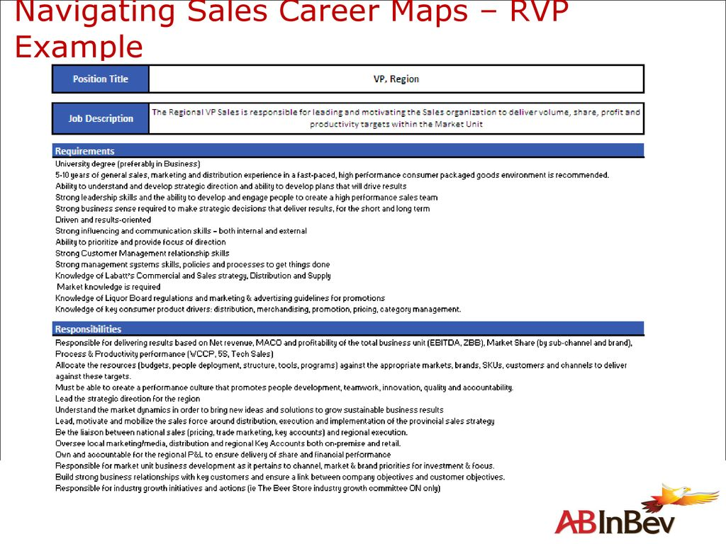 Career Mapping and My Map - ppt download on career mapping template, career management plan, career portfolio examples for claims investigator, career mission statement, career roadmap, career management process, career web, career test, career pathways, career mapping tools, career pathing tool, career perfect resume complaints, career report, career outlook for architecture, career title page, career mind-mapping examples, career path, career management skills, career schools in maine, career goals examples,