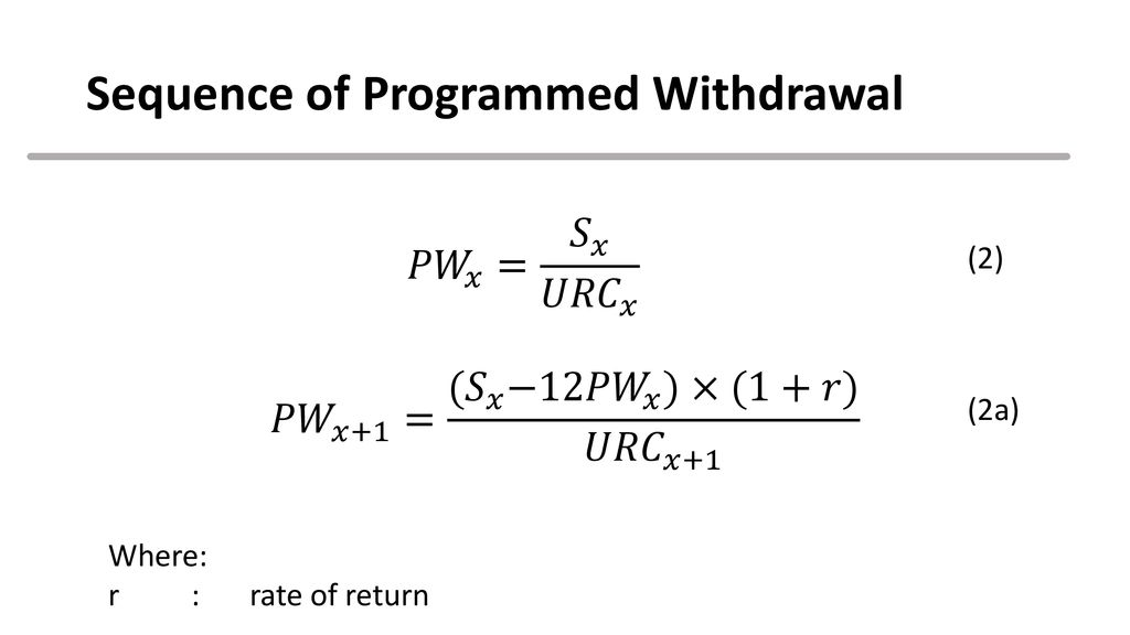 Discount Rate Used To Calculate A Programme Withdrawal