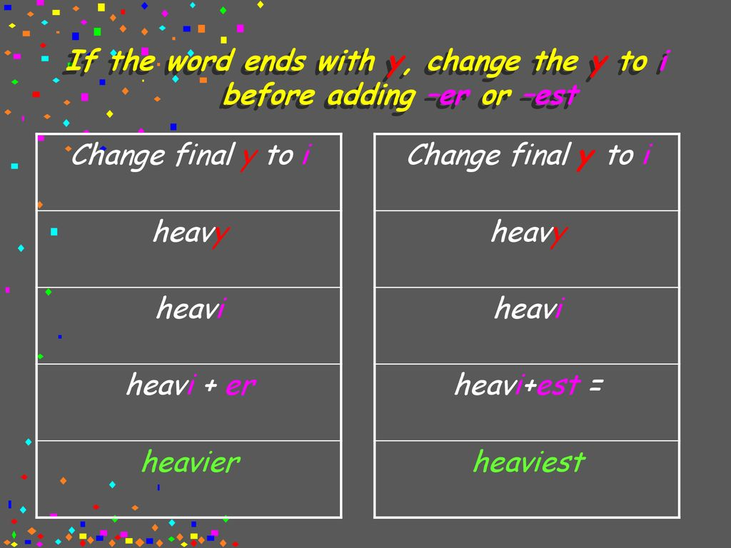 Base Words and Endings -er and -est - ppt download