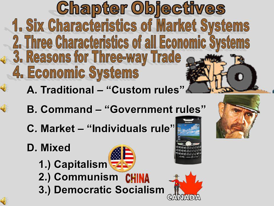1. Six Characteristics of Market Systems