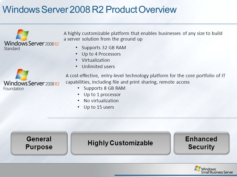 Windows Server 2008 R2 Product Overview