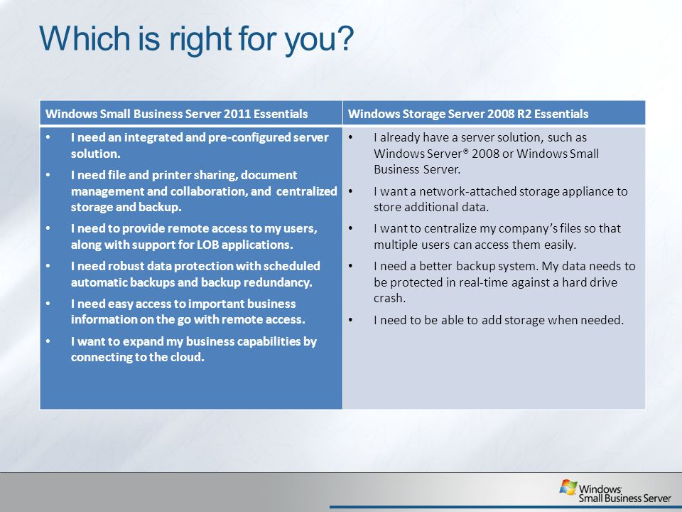 Which is right for you Windows Small Business Server 2011 Essentials