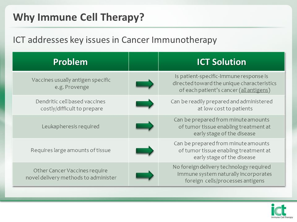 Why Immune Cell Therapy