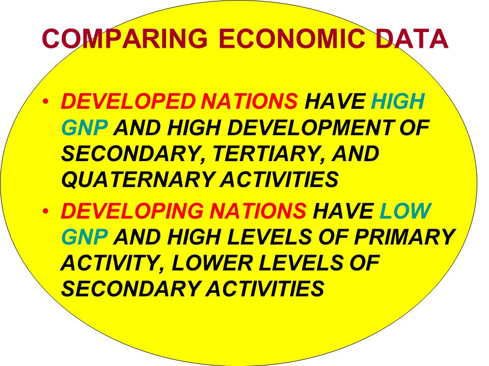 COMPARING ECONOMIC DATA
