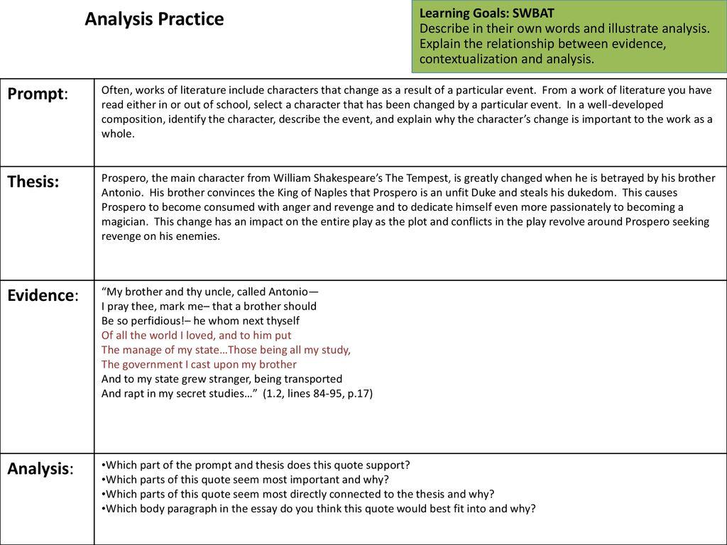 English 10 Instructor: H  Fritz Week 22: 2/14/11-2/18/11