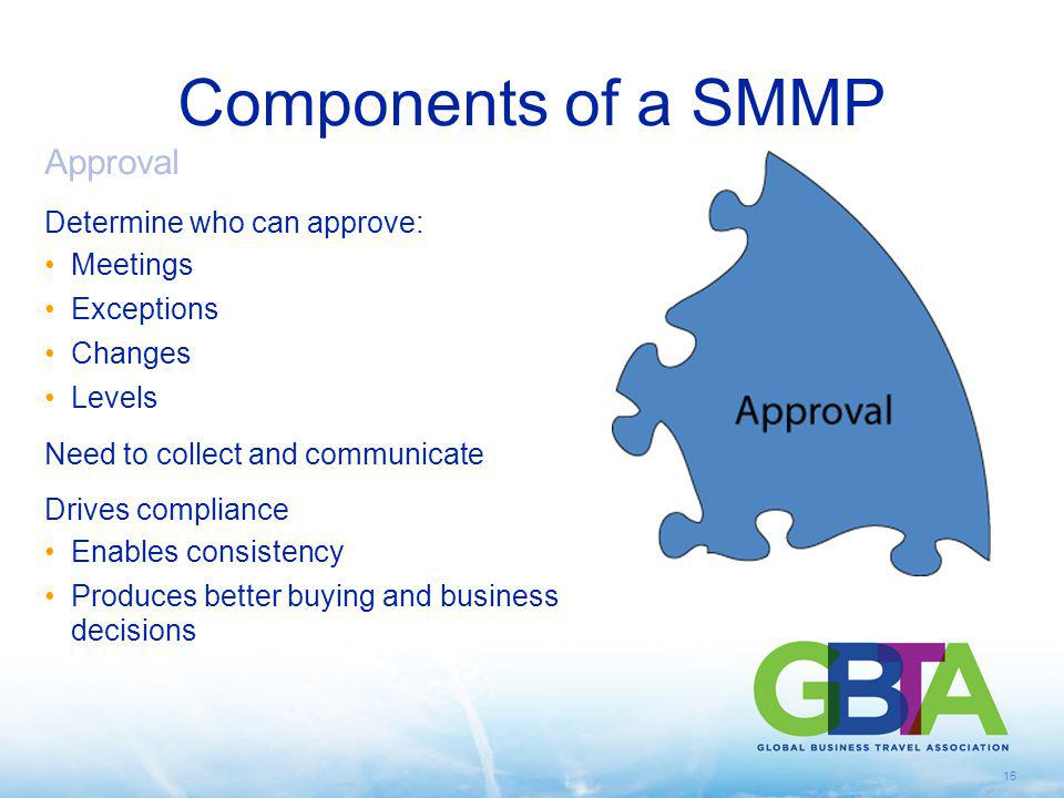 Components of a SMMP Approval Determine who can approve: Meetings