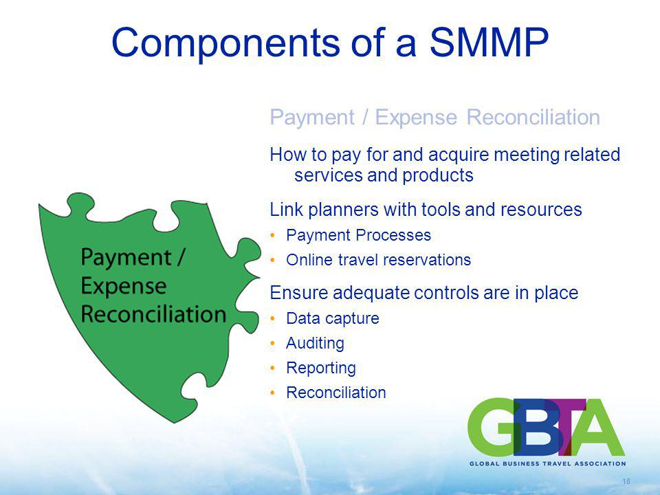 Components of a SMMP Payment / Expense Reconciliation