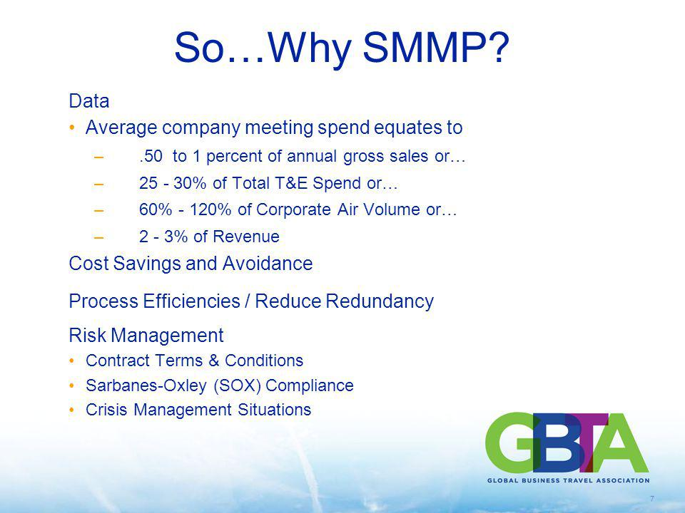 So…Why SMMP Data Average company meeting spend equates to