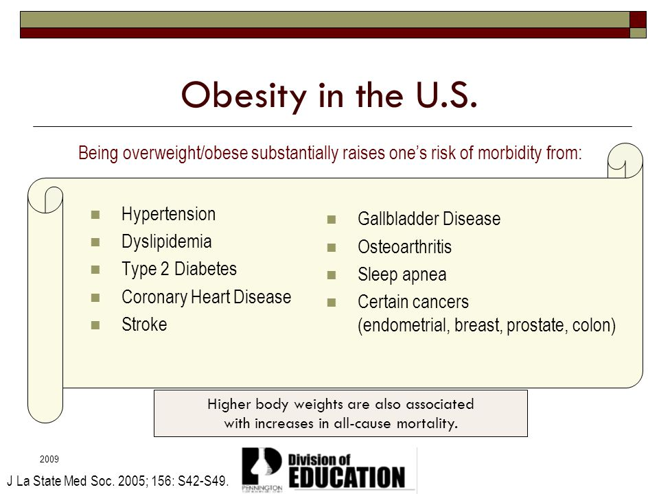 Obesity in the U.S. Being overweight/obese substantially raises one's risk of morbidity from: Hypertension.