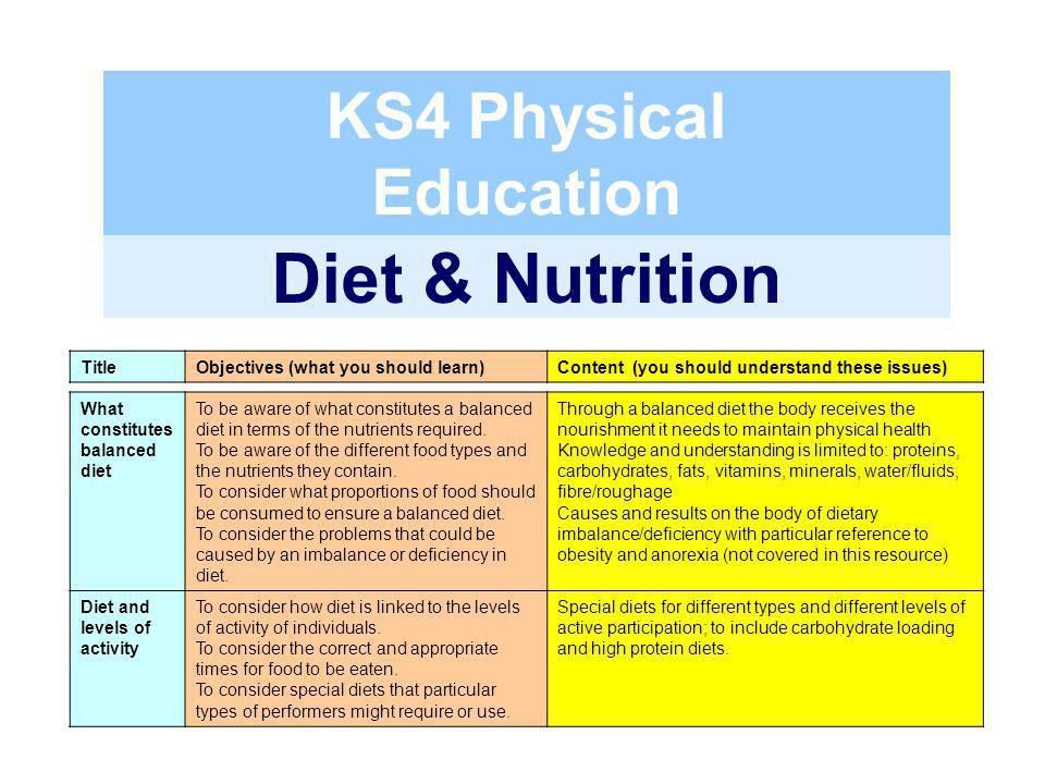 Diet & Nutrition KS4 Physical Education Title