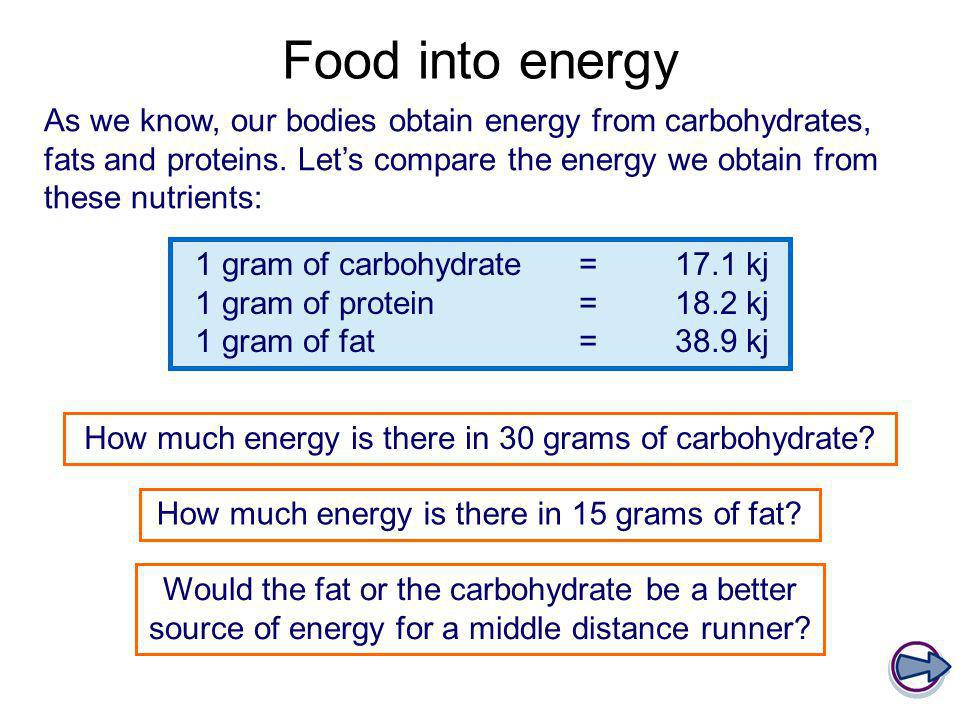 Food into energy As we know, our bodies obtain energy from carbohydrates, fats and proteins. Let's compare the energy we obtain from these nutrients: