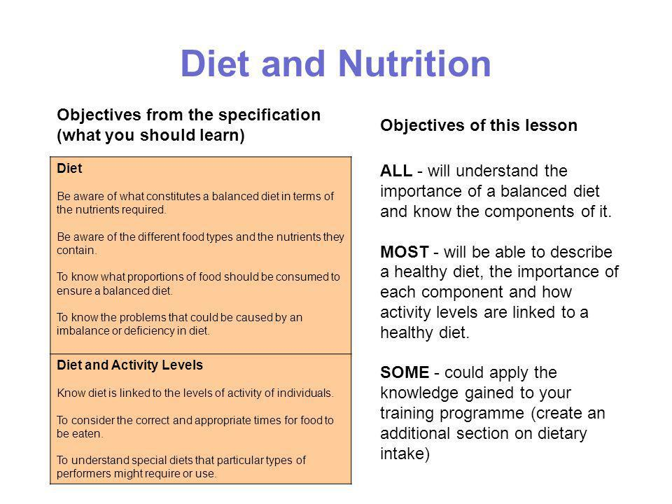Diet and Nutrition Objectives from the specification