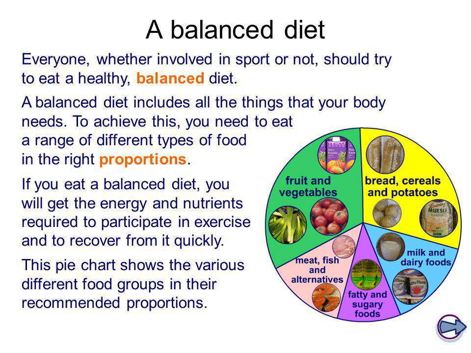 A balanced diet Everyone, whether involved in sport or not, should try to eat a healthy, balanced diet.