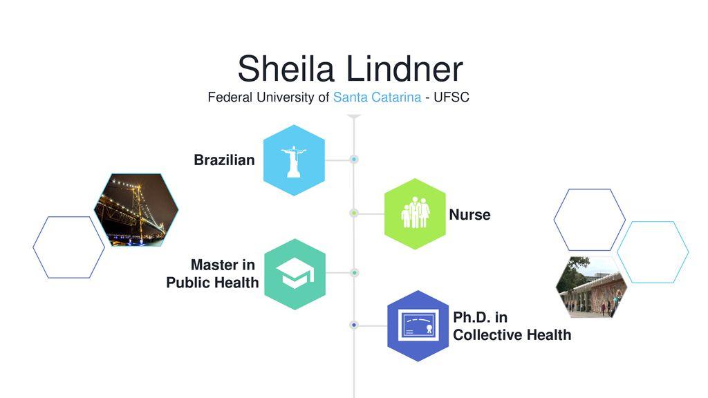 Sheila Lindner Brasil Federal University Of Santa Catarina Hi Ppt