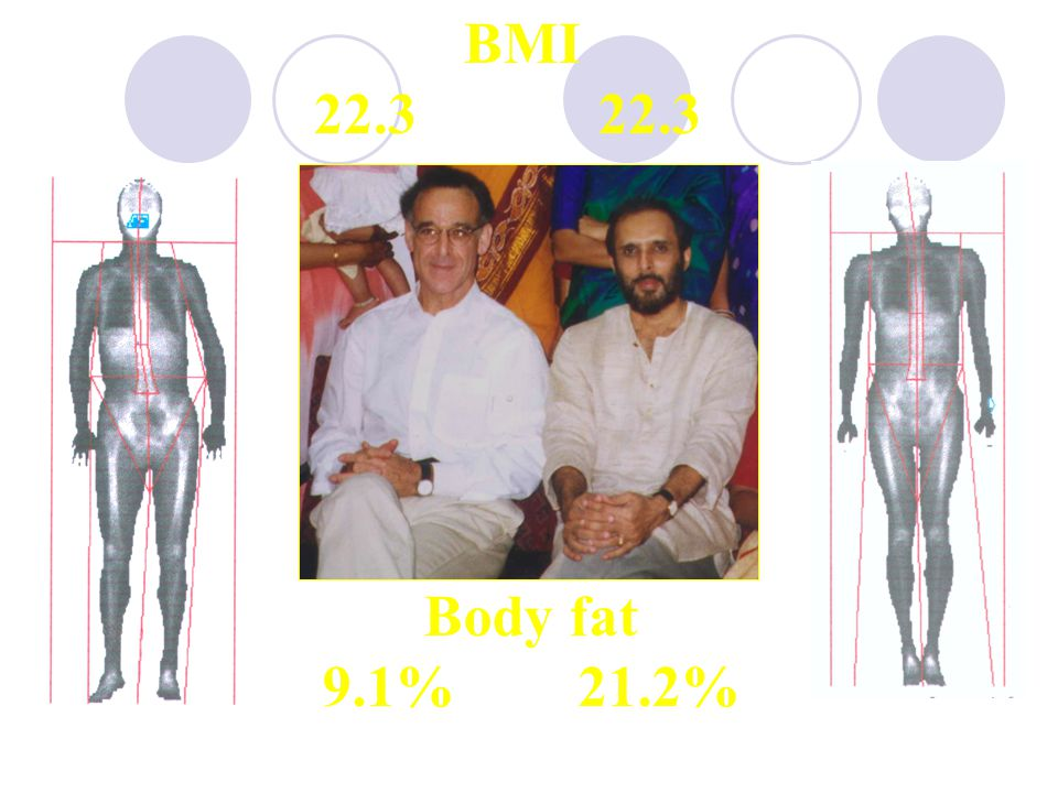 BMI 22.3 22.3 Body fat 9.1% 21.2%