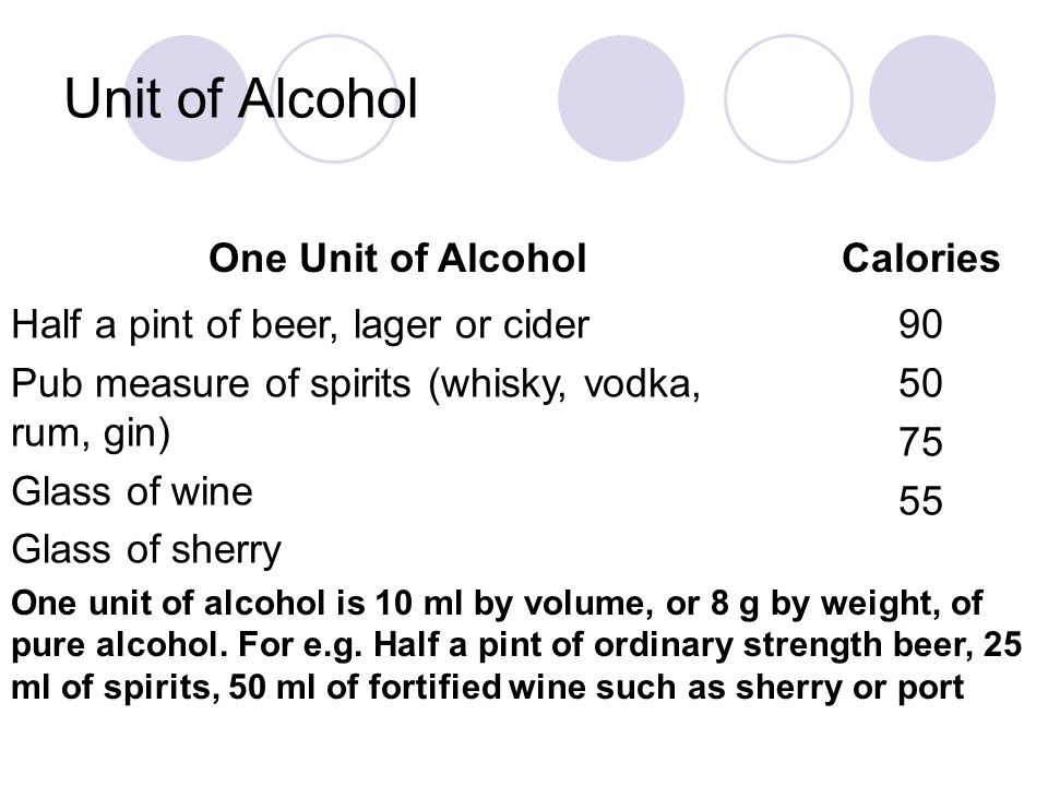 Unit of Alcohol One Unit of Alcohol Calories