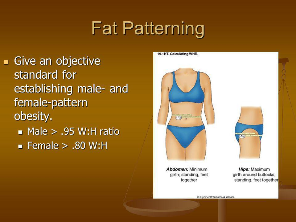 Fat Patterning Give an objective standard for establishing male- and female-pattern obesity. Male > .95 W:H ratio.