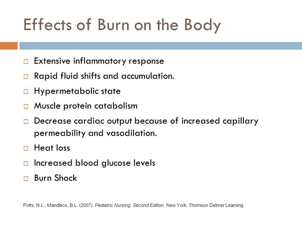 Effects of Burn on the Body