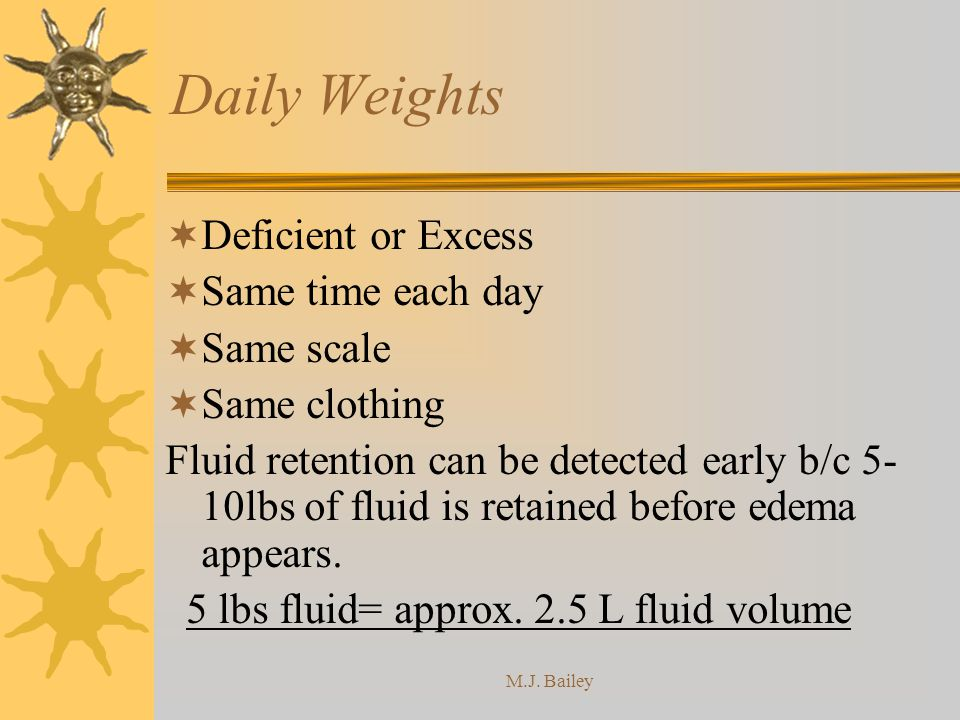 Daily Weights Deficient or Excess Same time each day Same scale